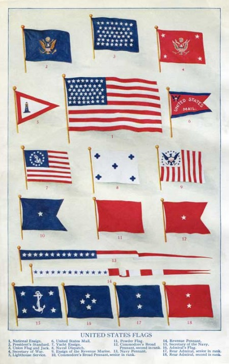 Various Vintage American Flags from a 1917 Encyclopedia Book Plate